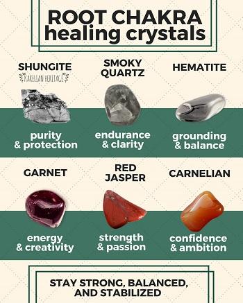 root-chakra-healing-crystals