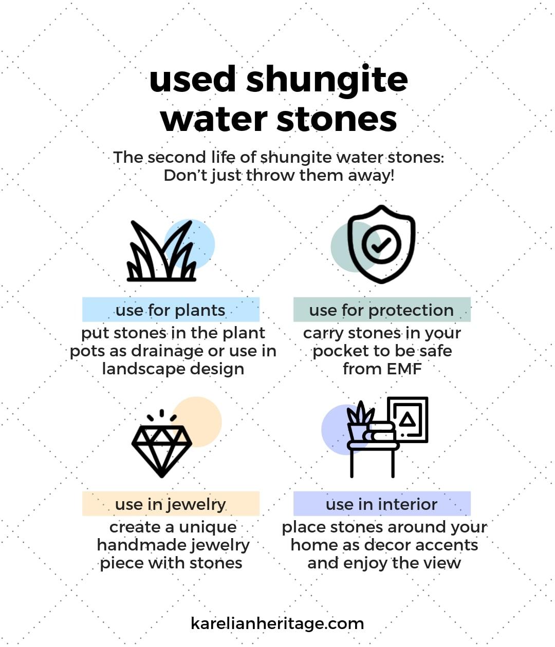 used-shungite-water-stones